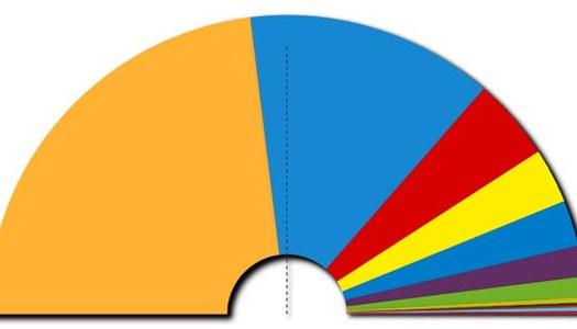 Eleccions Generals 10-N